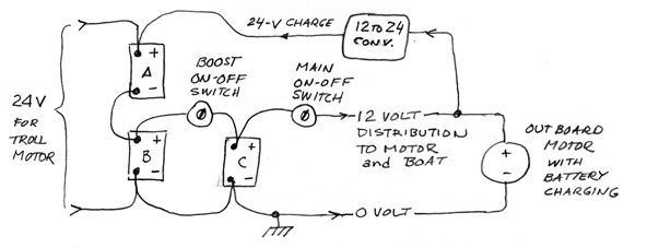 12_24_ThreeBatterySimple592x227 mixed 12 volt and 24 volt primary power with three batteries trolling motor wiring diagram at panicattacktreatment.co