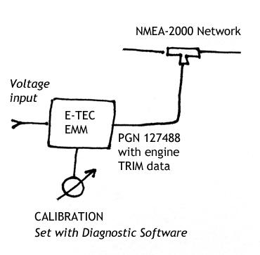 enerdrive epro battery monitor manual