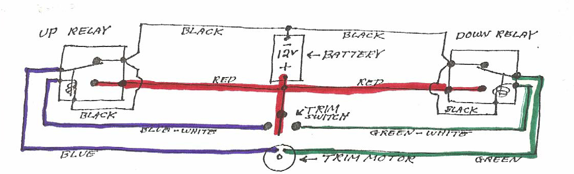 TrimWiringDiagram boat motor wiring diagram small boat wiring diagram \u2022 wiring OMC Sterndrive Identification at bayanpartner.co