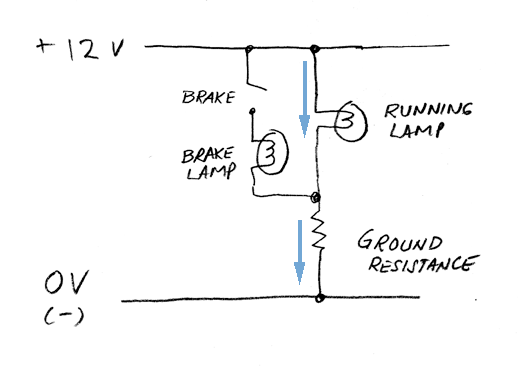 Schematic of typical trailer lamps