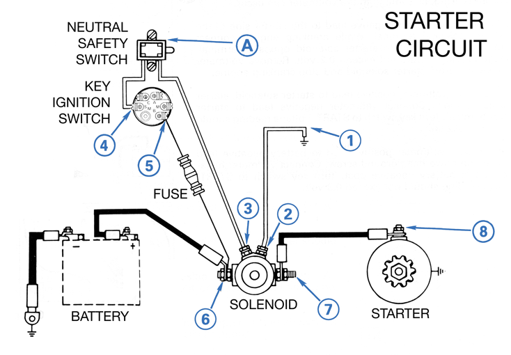 ElectricStart on ignition coil resistance wire