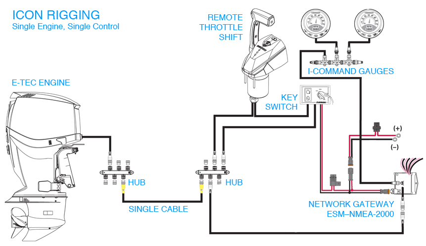 Wiring Harness Diagram On Yamaha Outboard Key Switch on omc tachometer wiring diagram