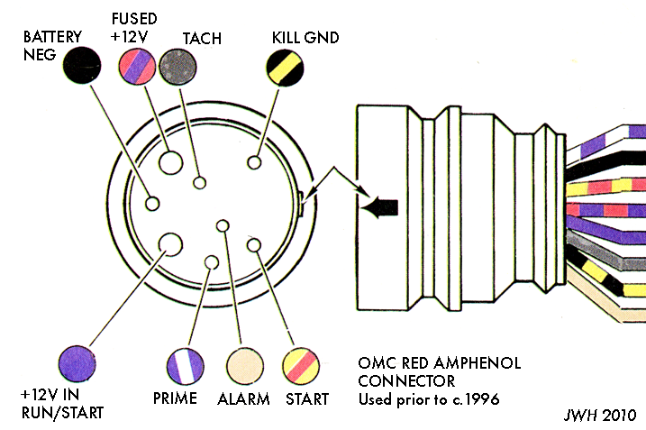 Drawing: Pictorial view of red Amphenol circular connected used on OMC wiring harness.