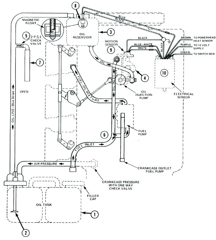 [SCHEMATICS_48EU]  continuousWave: Whaler: Reference: Mercury Automatic Oil-Gasoline Mixing  System | Wiring Diagram Oil System |  | continuousWave