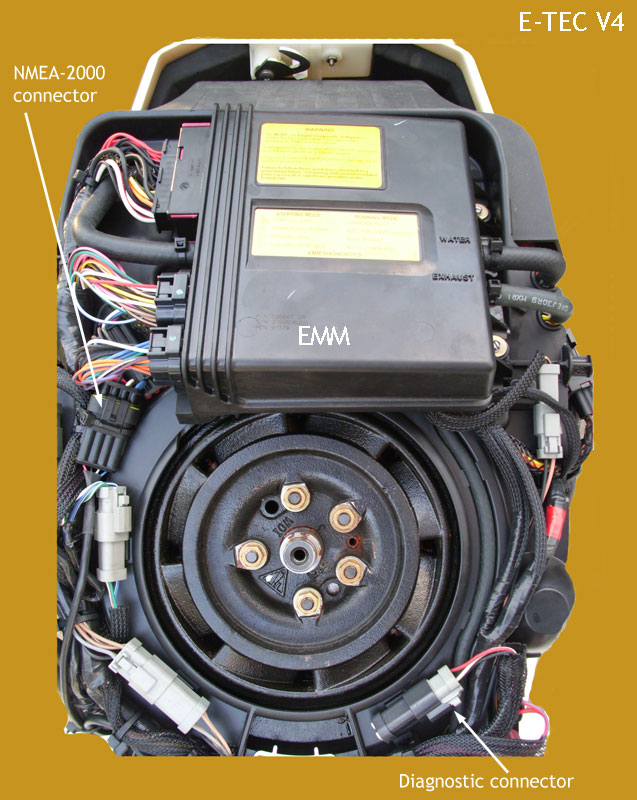 Photo: location of NMEA-2000 connector and diagnostic connector on E-TEC 1.7-liter V4 engine.