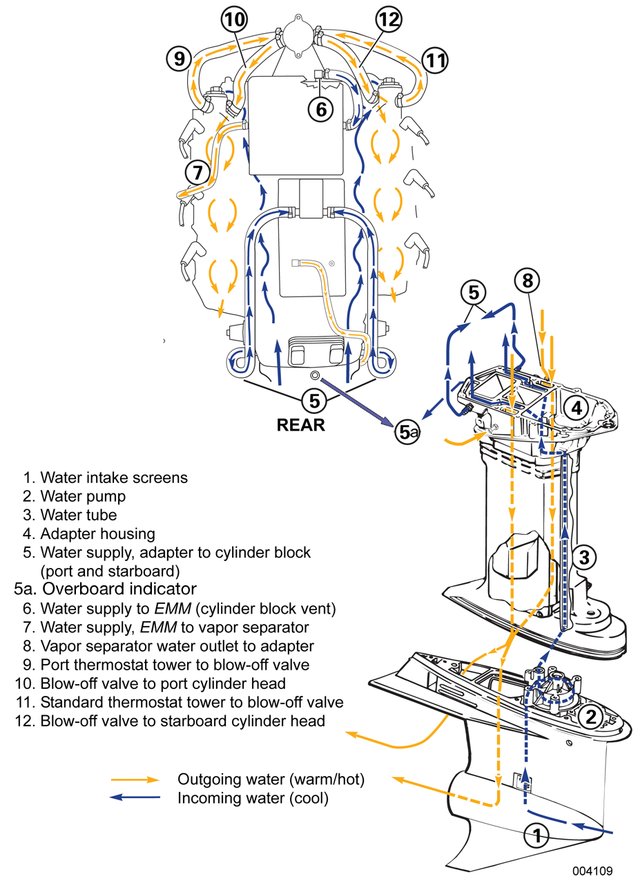 Mercury Lower Unit Wiring Diagram Outboard Cooling Parts Electrical 2010 E Tec 225 Exhaust Overheat Continuouswave Rh Com Carburetor