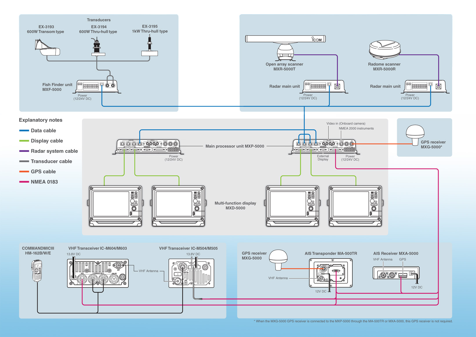 simrad ais wiring diagram wiring diagram and schematic amec ino 108w cl b ais transceiver wifi and nmea2000