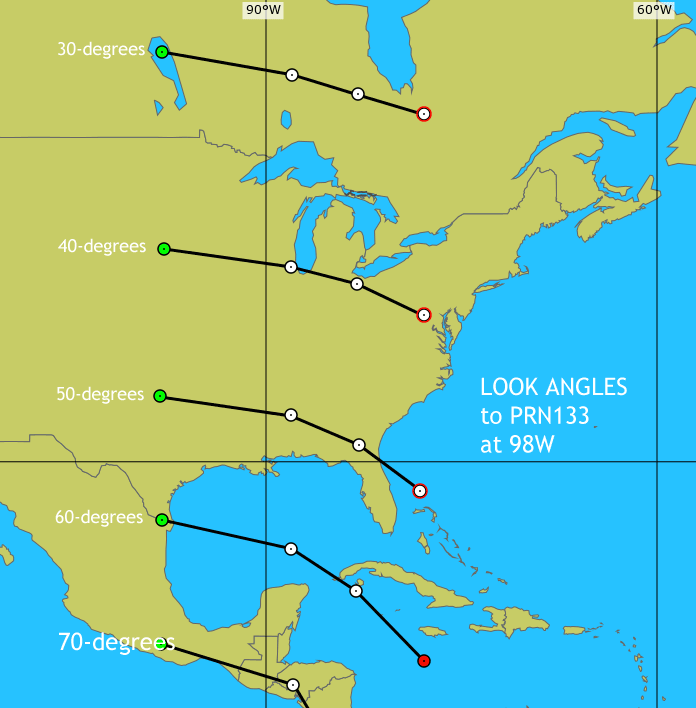 Plot of look angles from eastern North American to WAAS satellite at 98W, PRN133