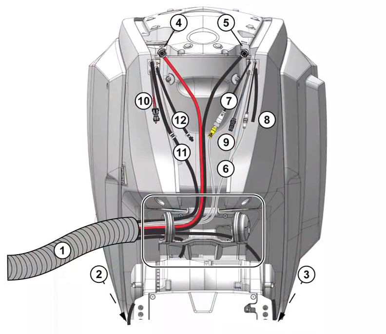 diagram showing e-tec gen 2 rigging center cable routing