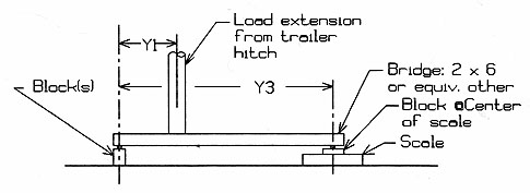 Classic Whaler Boston Whaler Reference Trailering Calculations
